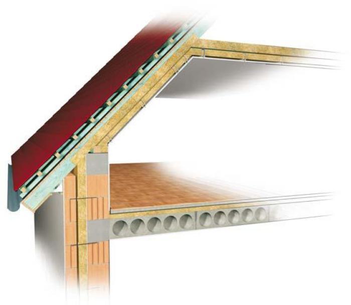 Isolation par mousse polyurethane projetee estimation travaux maison haute - Mousse polyurethane projetee prix ...